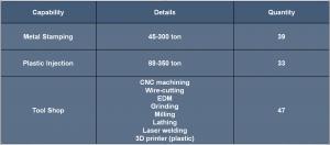 German metal stamping | German precision metal stamping | German metal stamping parts | Myanmar metal stamping | Myanmar precision metal stamping | Myanmar metal stamping parts | China metal stamping | China precision metal stamping | China metal stamping parts |German metal stamping production | German metal stamping technology | Myanmar quality metal stamping | China quality metal stamping, what we do, German metal stamping in asia | German precision metal stamping | German metal stamping parts | Myanmar metal stamping | Myanmar precision metal stamping | Myanmar metal stamping parts | China metal stamping | China precision metal stamping | China metal stamping parts |